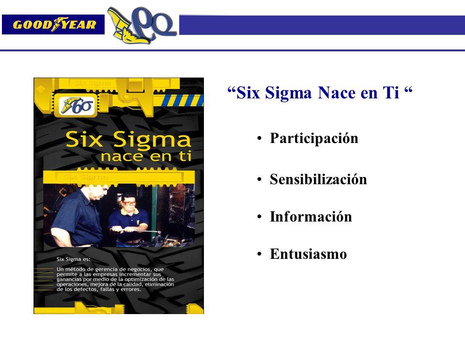 Six Sigma Nace en Ti Participación Sensibilización Información