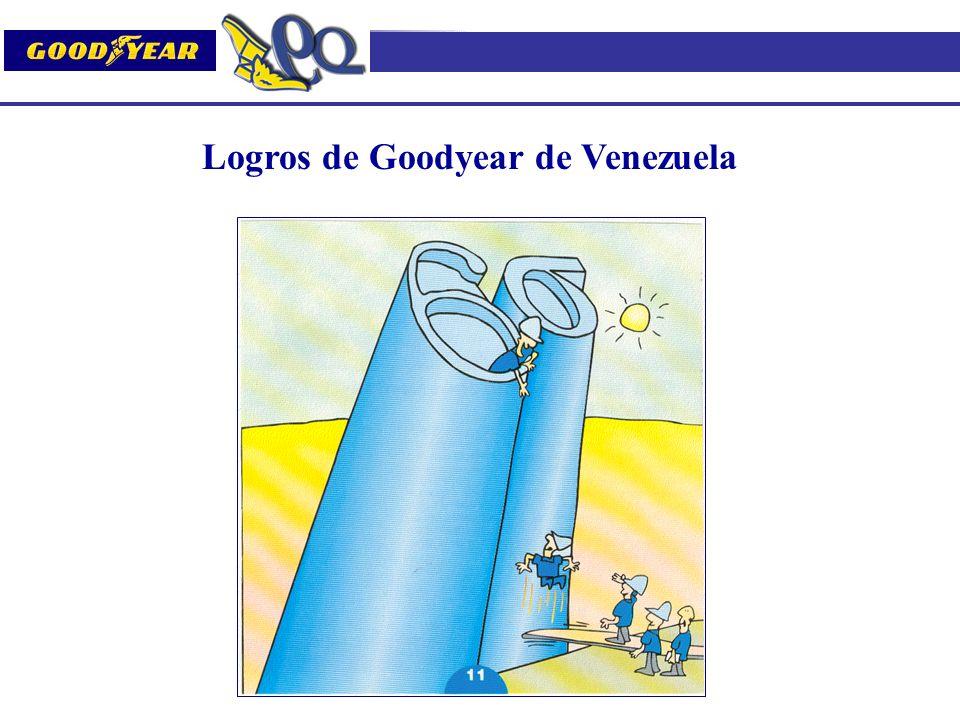 Logros de Goodyear de Venezuela