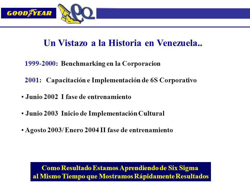 Un Vistazo a la Historia en Venezuela..