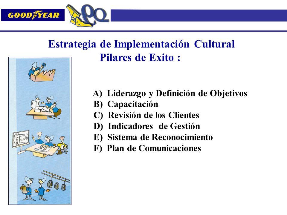Estrategia de Implementación Cultural Pilares de Exito :