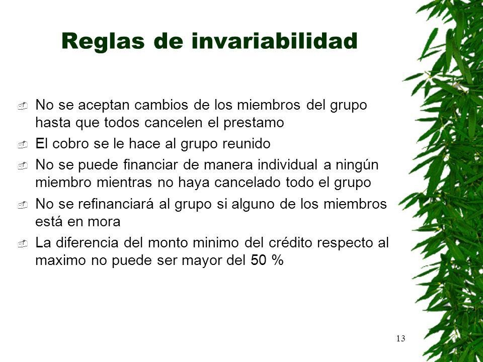 Reglas de invariabilidad