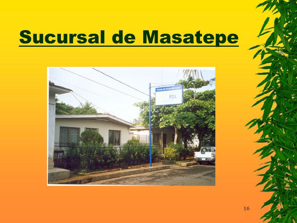 Sucursal de Masatepe