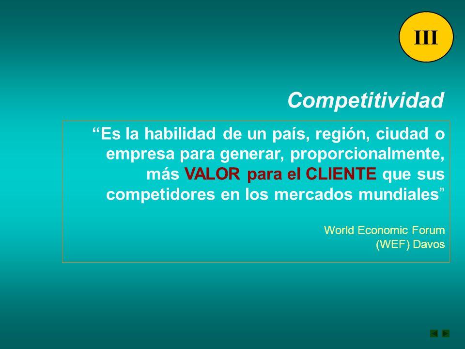 III Competitividad.