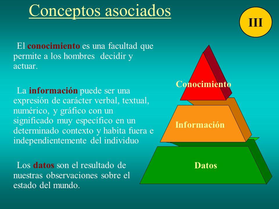 Conceptos asociados III