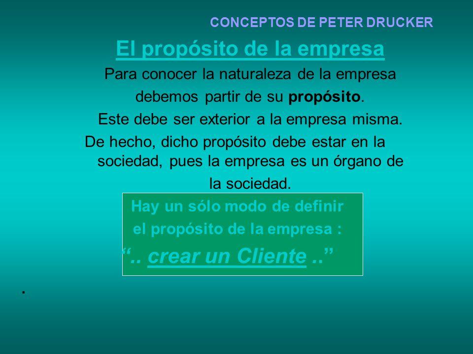 El propósito de la empresa .. crear un Cliente ..