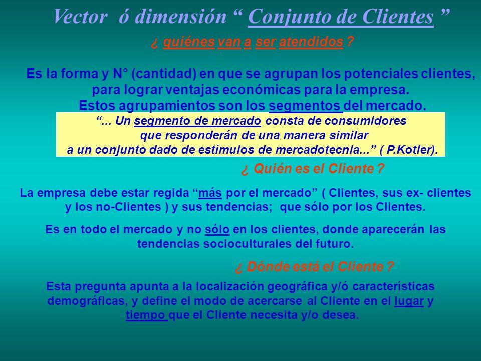 Vector ó dimensión Conjunto de Clientes
