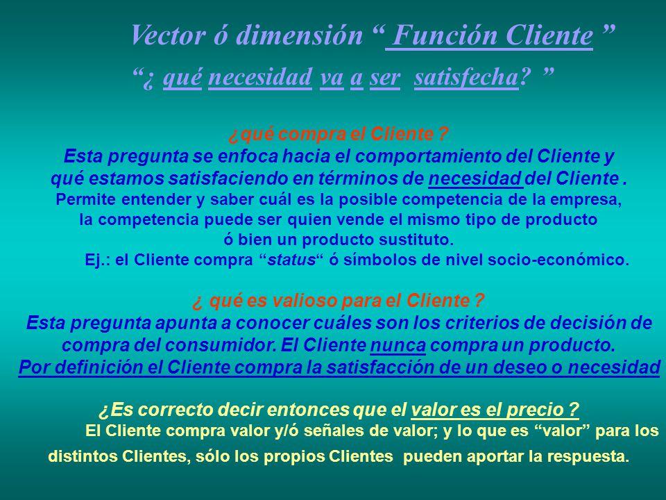Vector ó dimensión Función Cliente