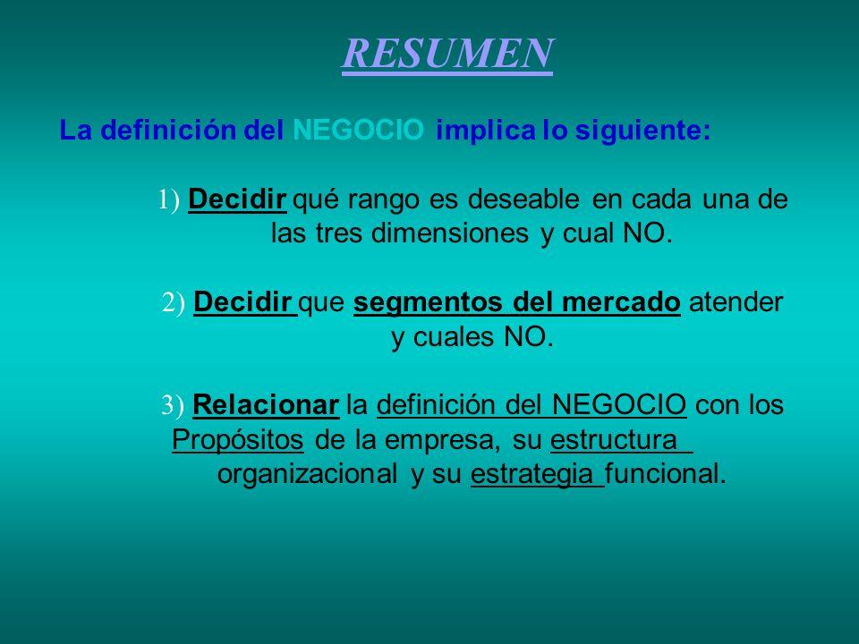 RESUMEN La definición del NEGOCIO implica lo siguiente: