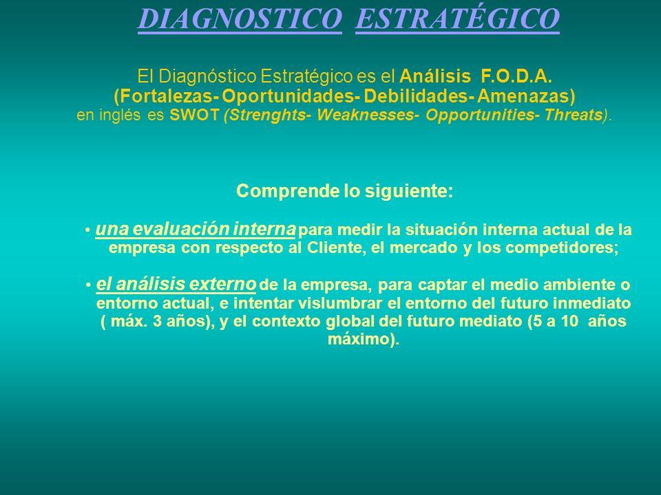 El Diagnóstico Estratégico es el Análisis F.O.D.A.