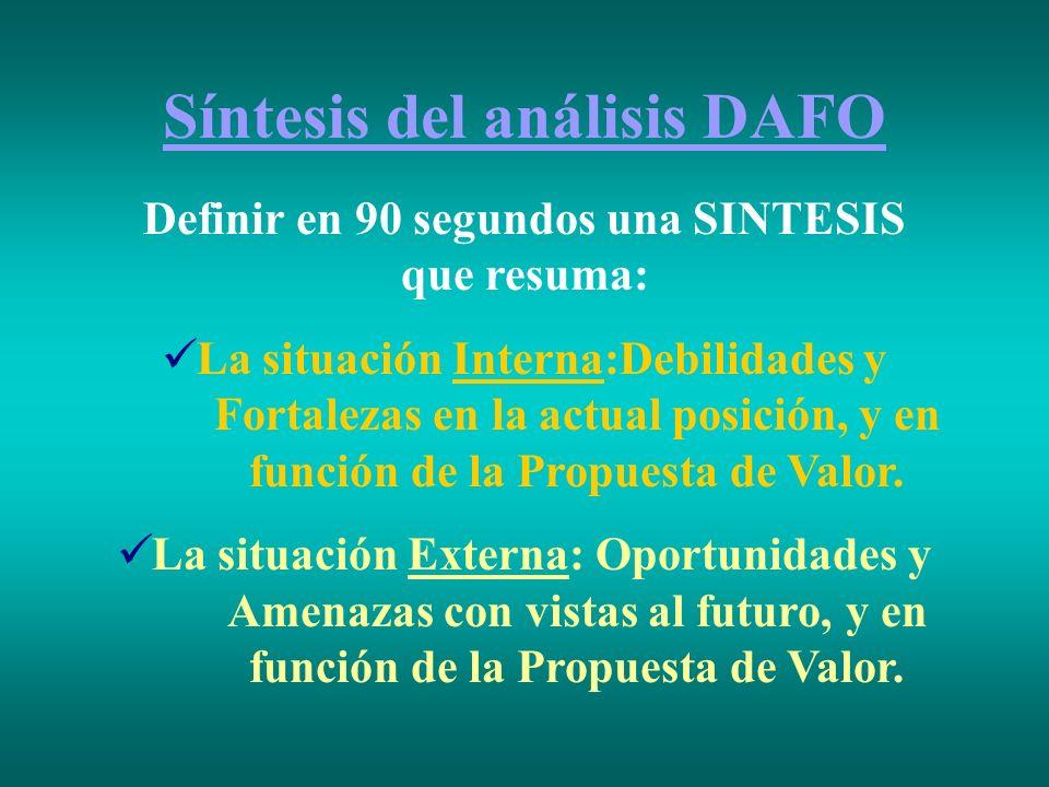 Síntesis del análisis DAFO