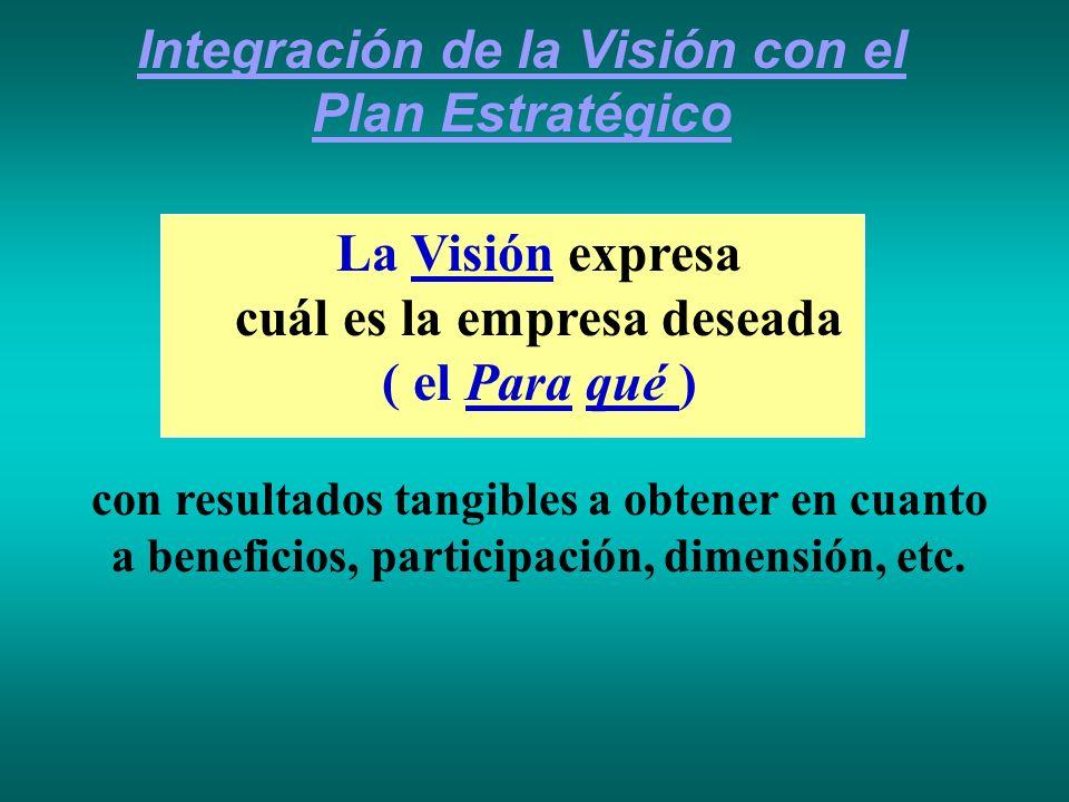 Integración de la Visión con el Plan Estratégico