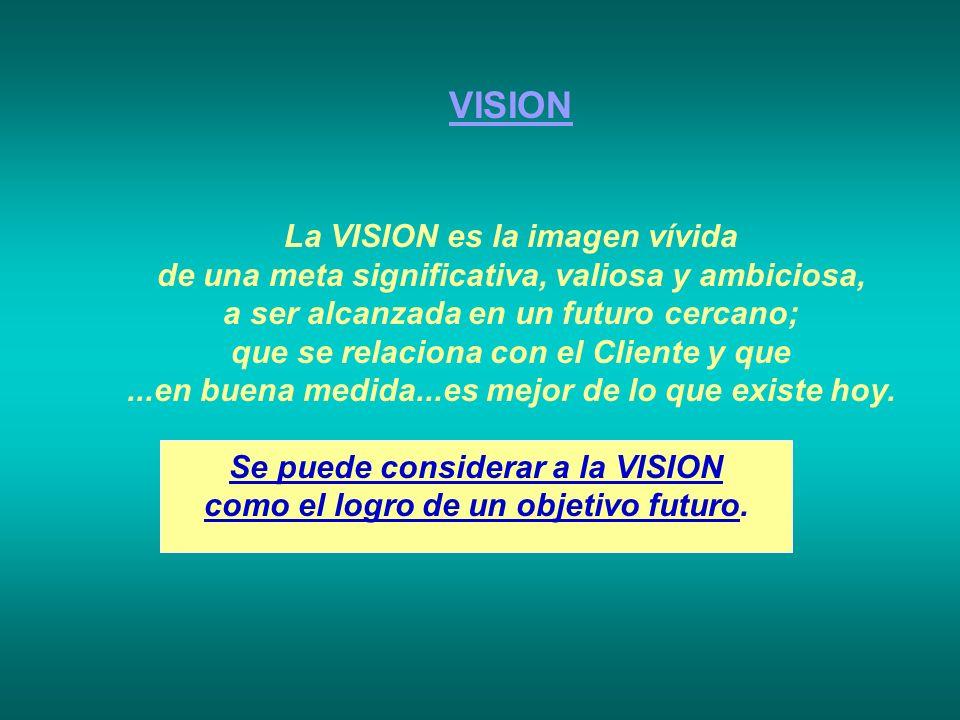 VISION La VISION es la imagen vívida