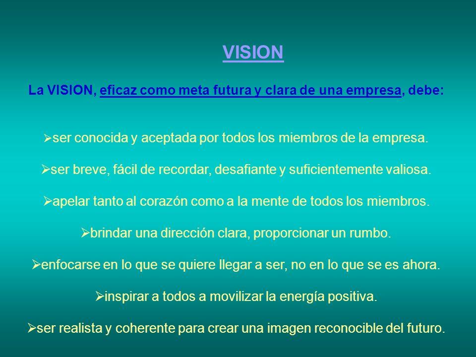 La VISION, eficaz como meta futura y clara de una empresa, debe: