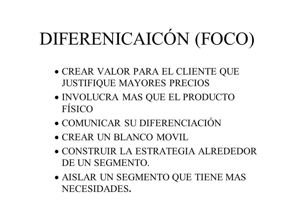 DIFERENICAICÓN (FOCO)