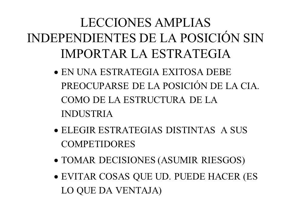 LECCIONES AMPLIAS INDEPENDIENTES DE LA POSICIÓN SIN IMPORTAR LA ESTRATEGIA