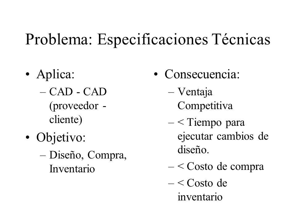 Problema: Especificaciones Técnicas