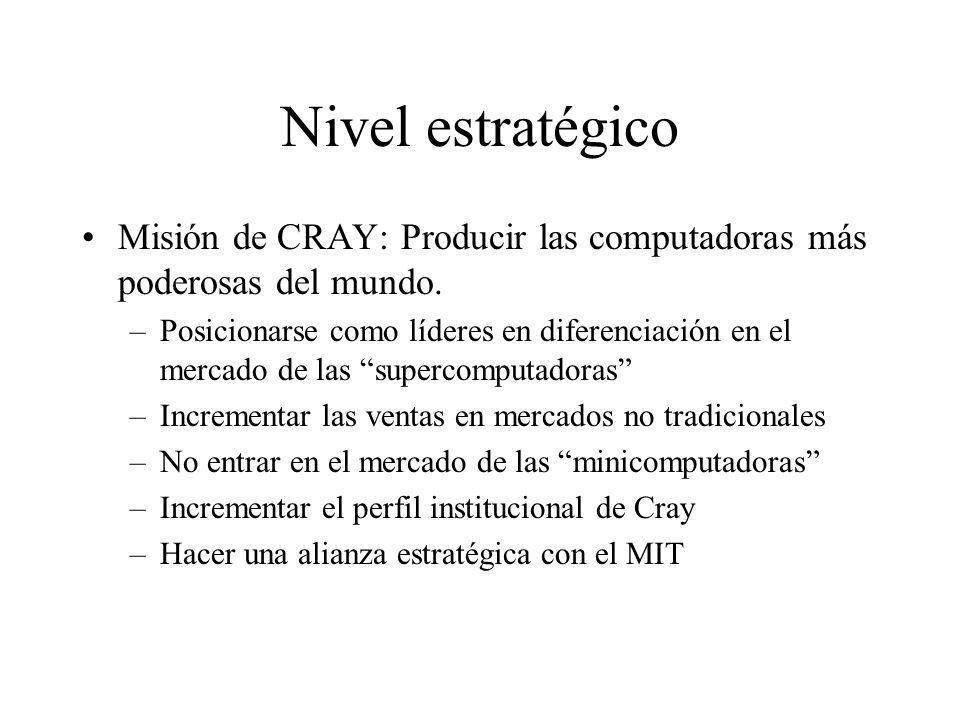 Nivel estratégico Misión de CRAY: Producir las computadoras más poderosas del mundo.