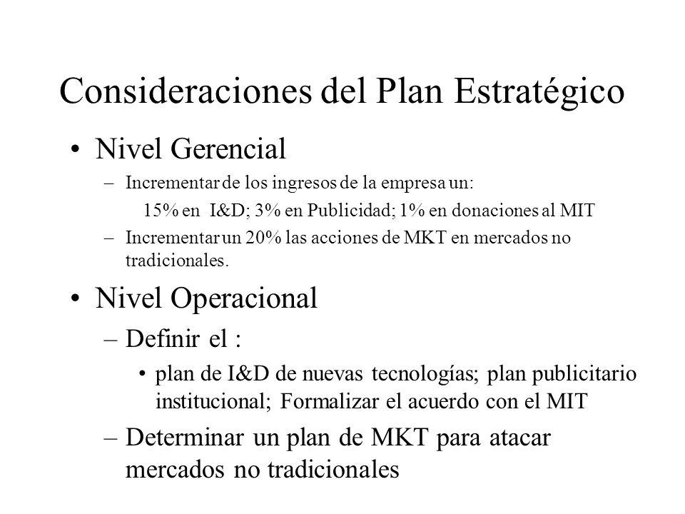 Consideraciones del Plan Estratégico