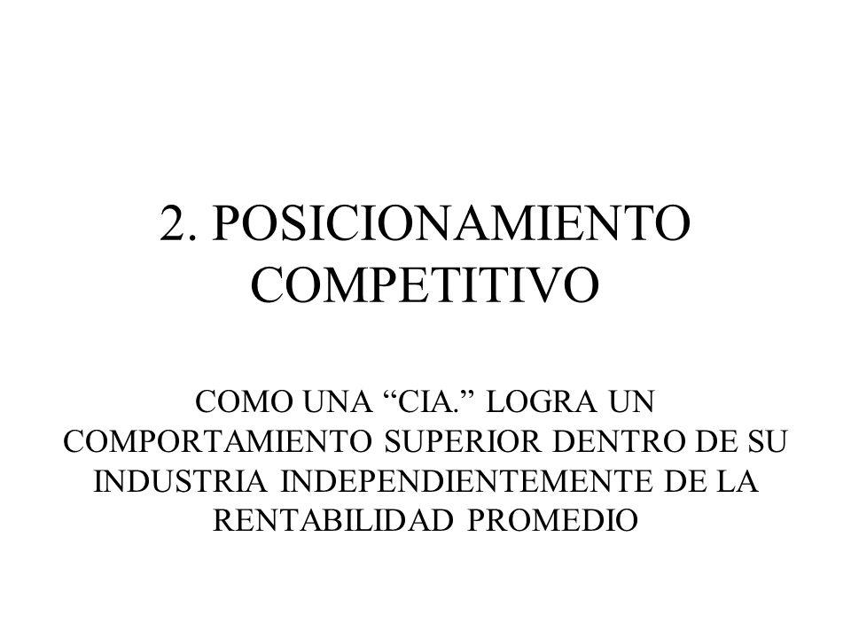 2. POSICIONAMIENTO COMPETITIVO