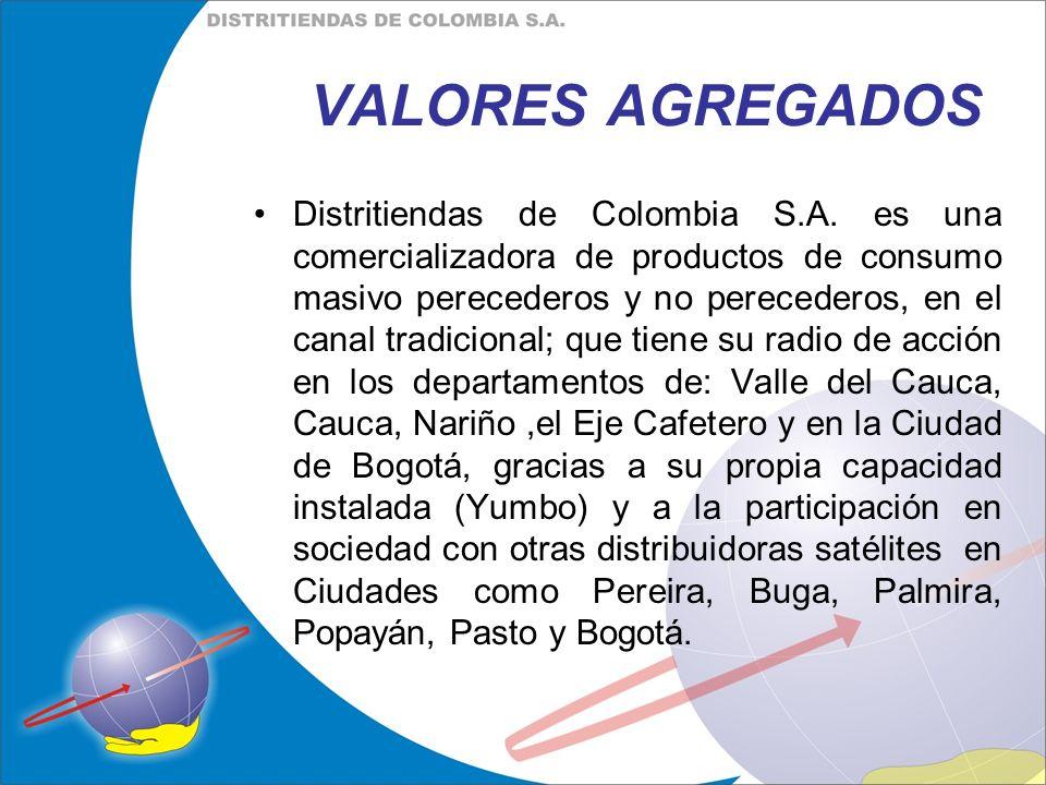 VALORES AGREGADOS