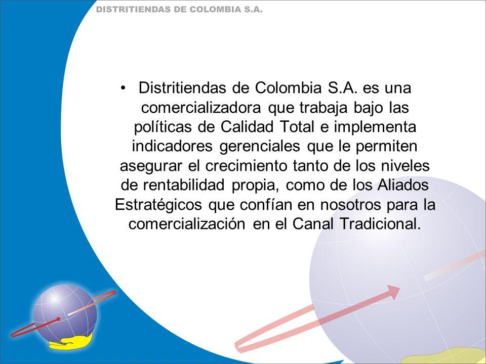 Distritiendas de Colombia S. A