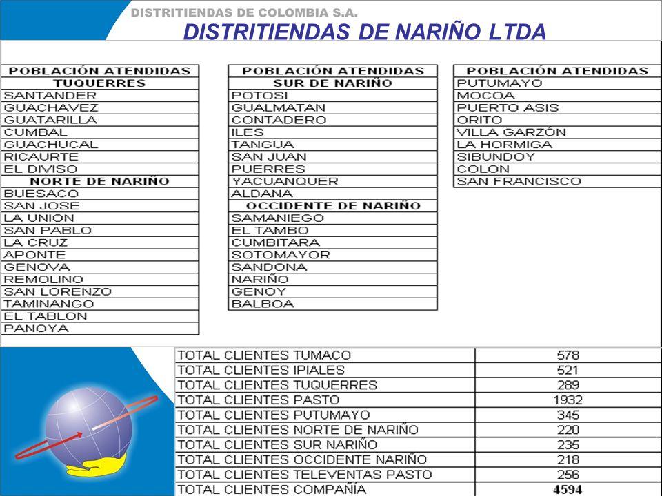 DISTRITIENDAS DE NARIÑO LTDA