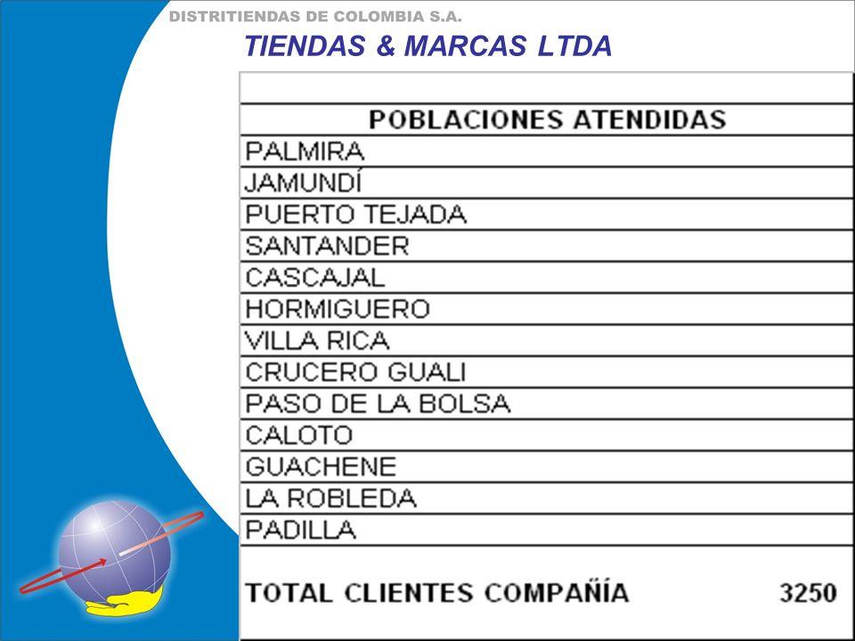 TIENDAS & MARCAS LTDA
