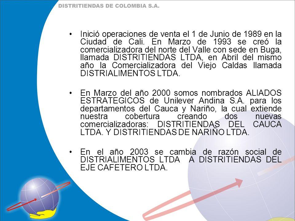 Inició operaciones de venta el 1 de Junio de 1989 en la Ciudad de Cali