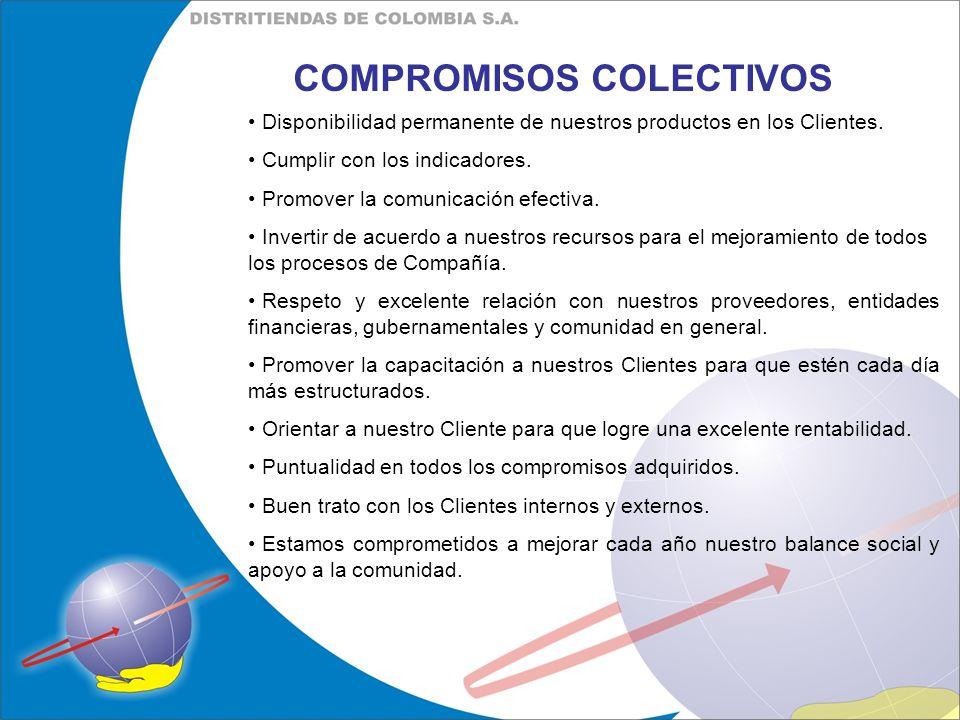 COMPROMISOS COLECTIVOS