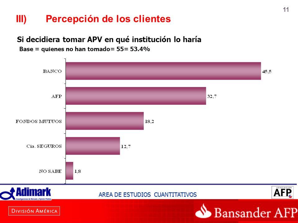 AREA DE ESTUDIOS CUANTITATIVOS