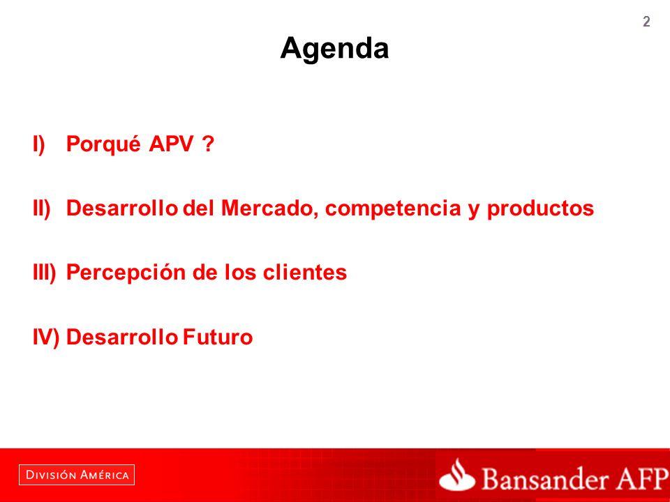 Agenda I) Porqué APV II) Desarrollo del Mercado, competencia y productos. III) Percepción de los clientes.