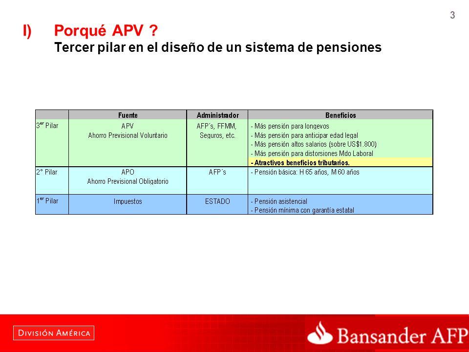 I) Porqué APV Tercer pilar en el diseño de un sistema de pensiones