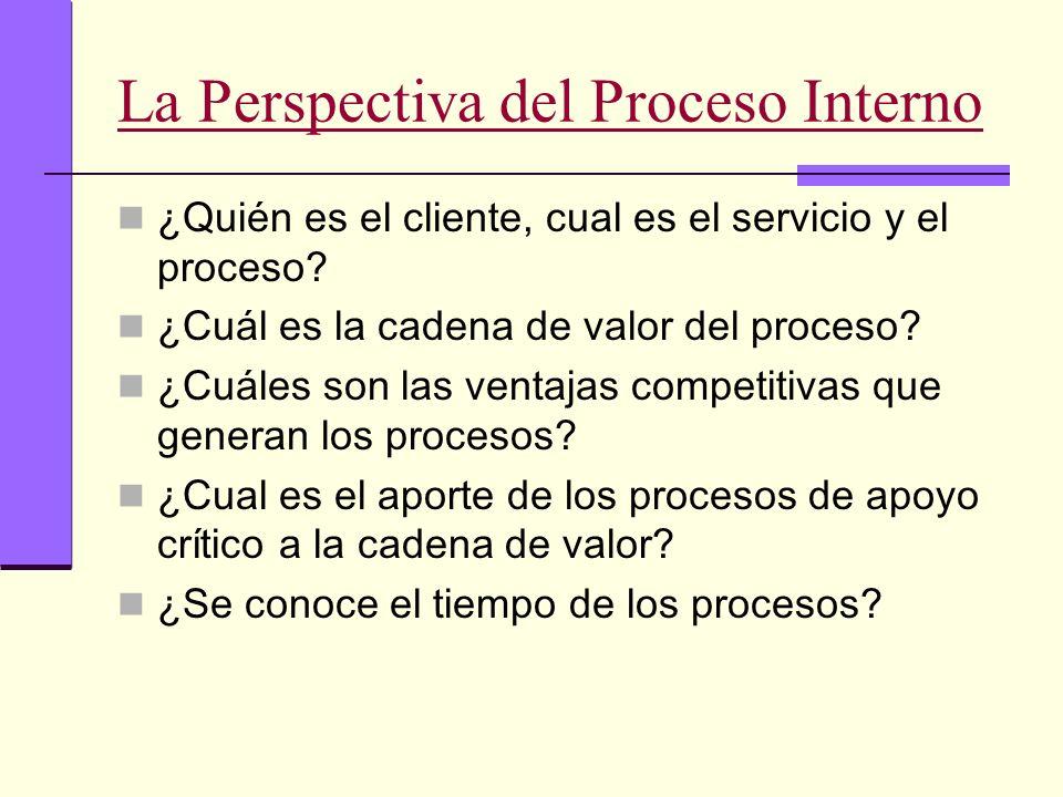 La Perspectiva del Proceso Interno