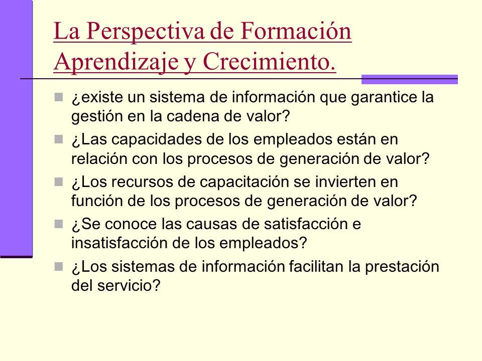 La Perspectiva de Formación Aprendizaje y Crecimiento.