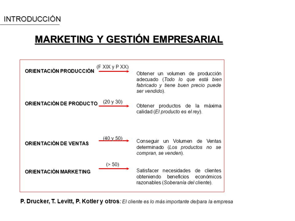 MARKETING Y GESTIÓN EMPRESARIAL