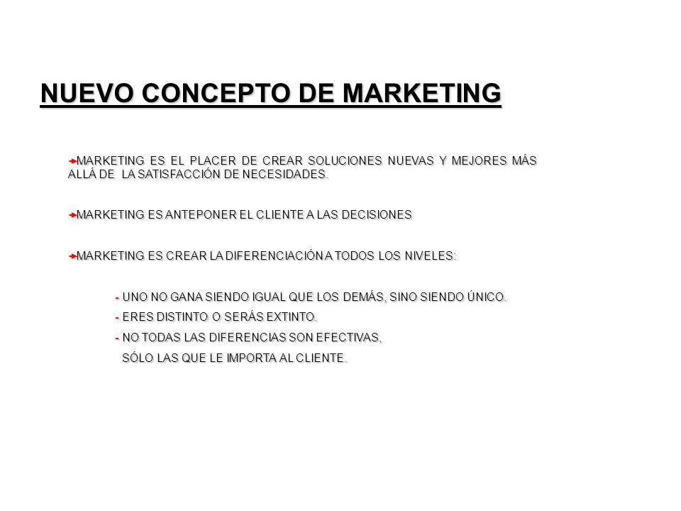 NUEVO CONCEPTO DE MARKETING