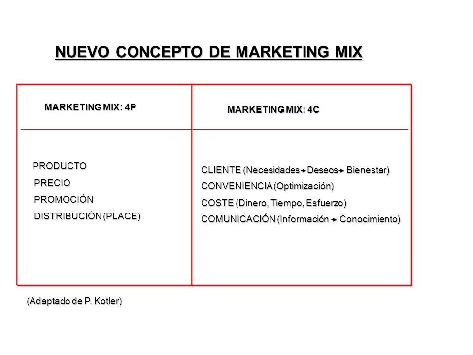 NUEVO CONCEPTO DE MARKETING MIX