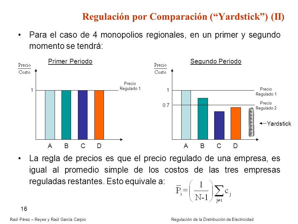 Regulación por Comparación ( Yardstick ) (II)
