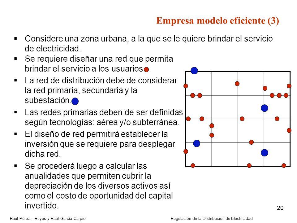 Empresa modelo eficiente (3)
