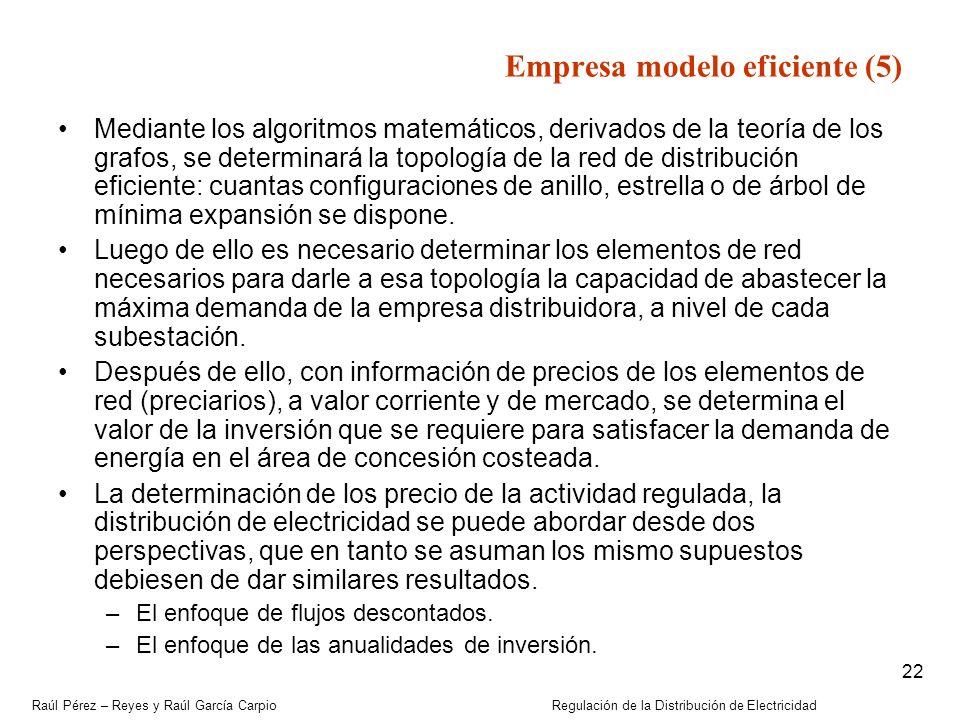 Empresa modelo eficiente (5)