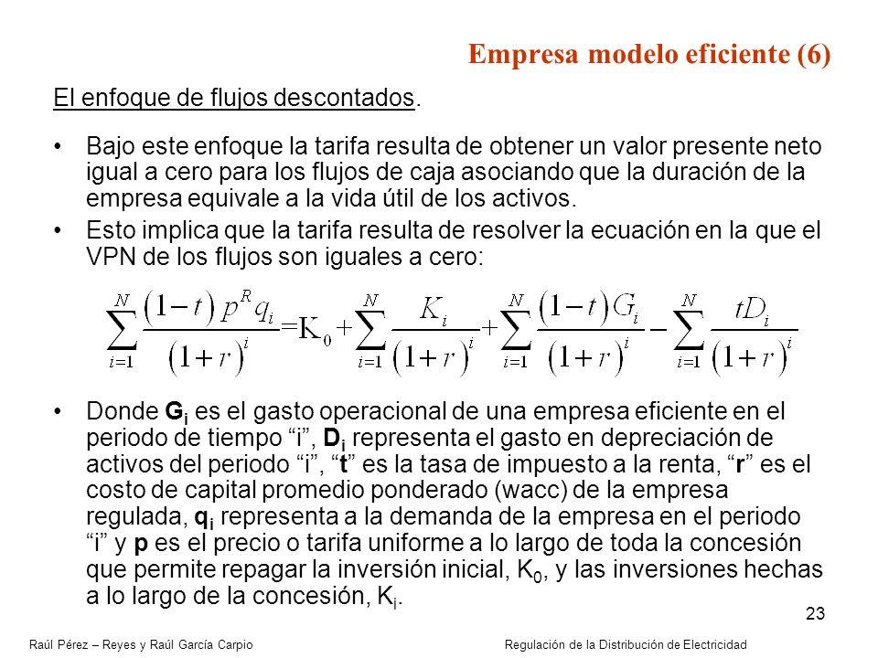 Empresa modelo eficiente (6)