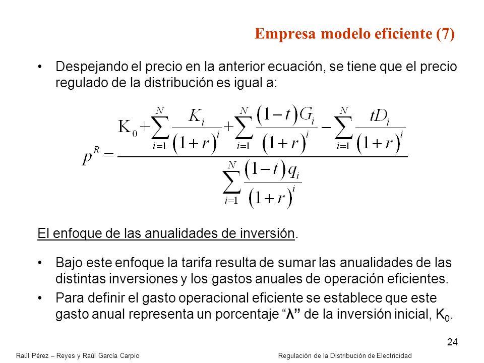 Empresa modelo eficiente (7)