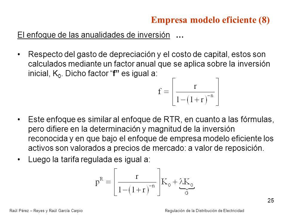 Empresa modelo eficiente (8)