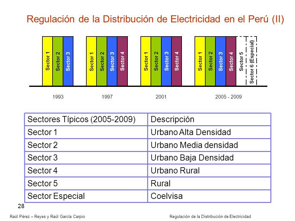 Regulación de la Distribución de Electricidad en el Perú (II)
