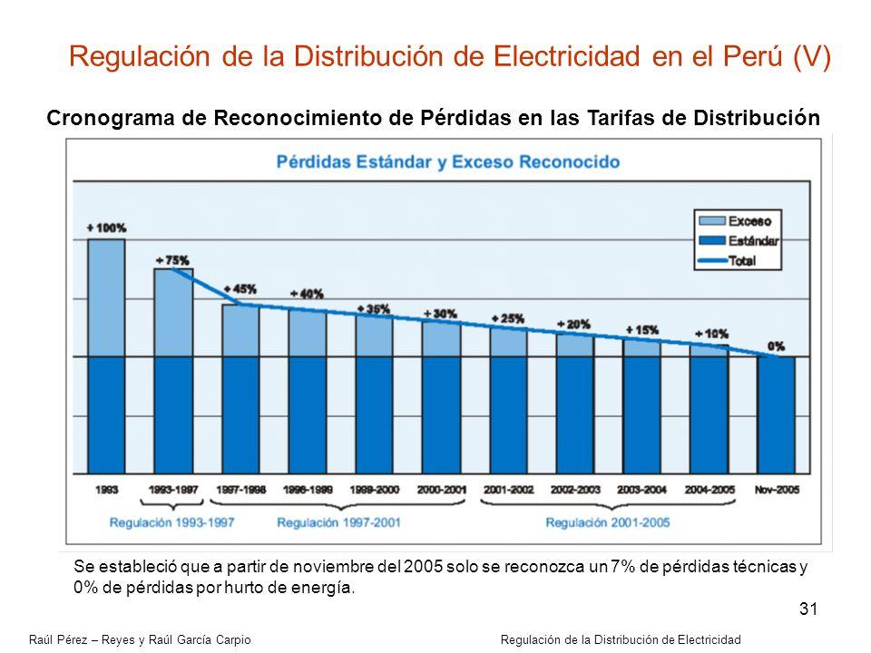 Regulación de la Distribución de Electricidad en el Perú (V)
