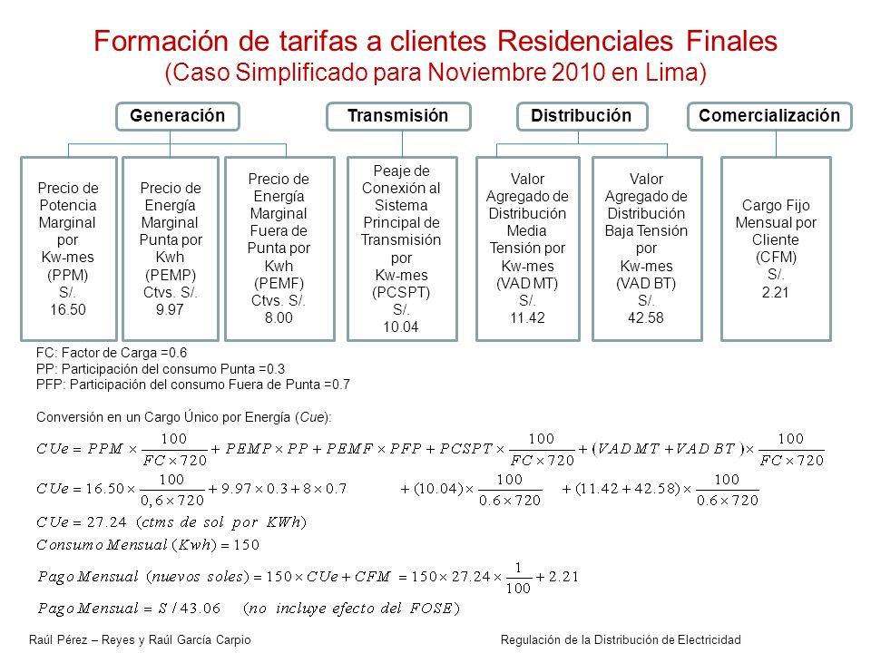Formación de tarifas a clientes Residenciales Finales (Caso Simplificado para Noviembre 2010 en Lima)