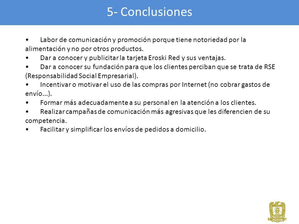5- Conclusiones • Labor de comunicación y promoción porque tiene notoriedad por la alimentación y no por otros productos.