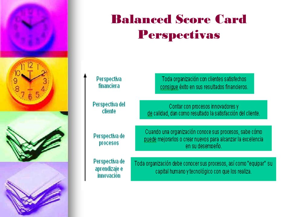 Balanced Score Card Perspectivas