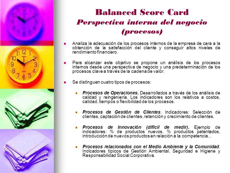 Balanced Score Card Perspectiva interna del negocio (procesos)