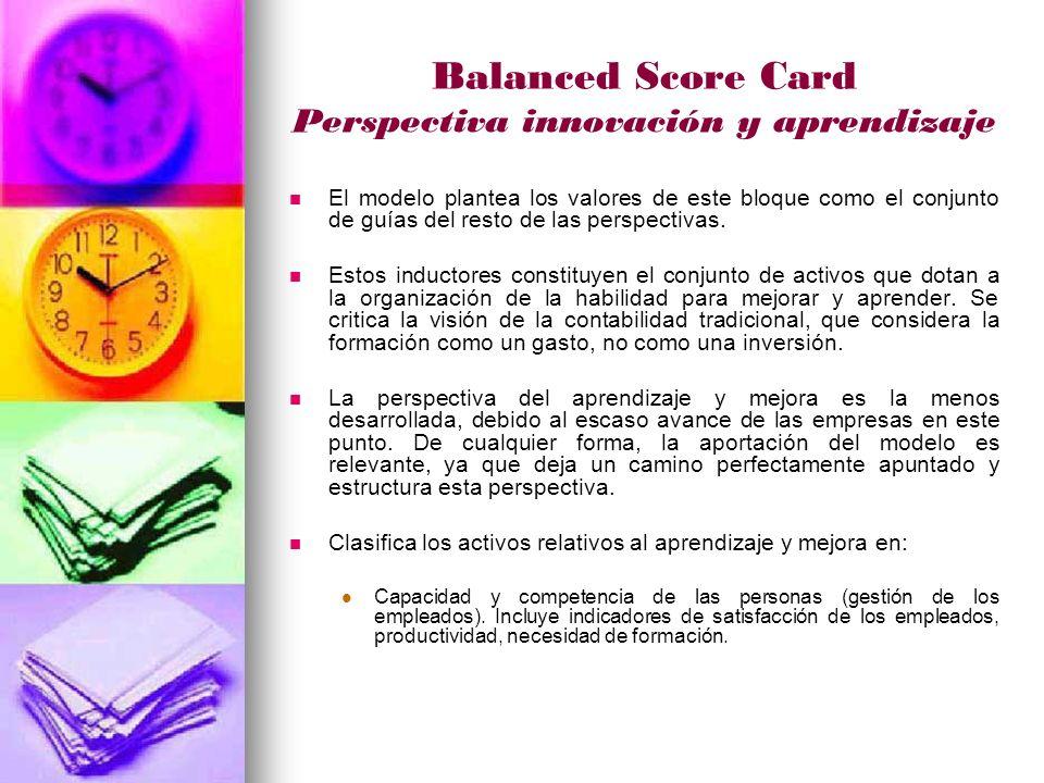 Balanced Score Card Perspectiva innovación y aprendizaje